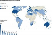 World_Electricity vector map