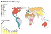 World_Languages vector map