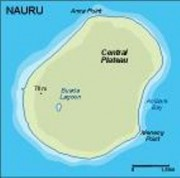 nauru_topographical vector map